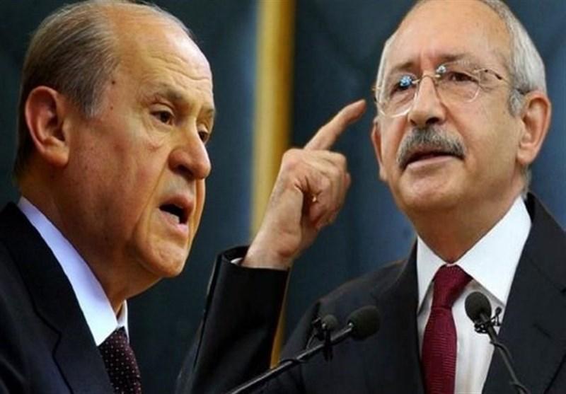 گزارش، 2 دیدگاه متفاوت سیاست مداران ترکیه در خصوص ادلب